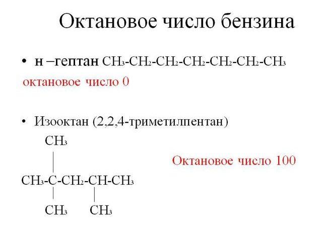 октановое число